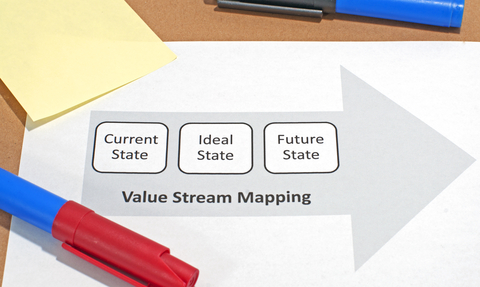 value stream